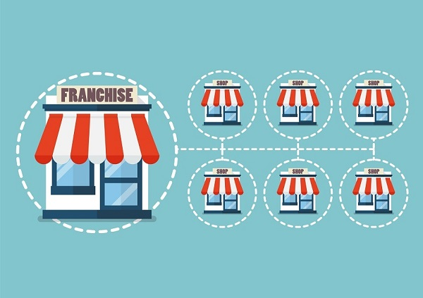 An Image Representing The Franchise & Its Shops
